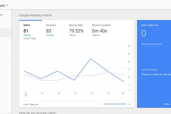 Google Analytics là một công cụ mà bắt buộc ai cũng phải có trong máy